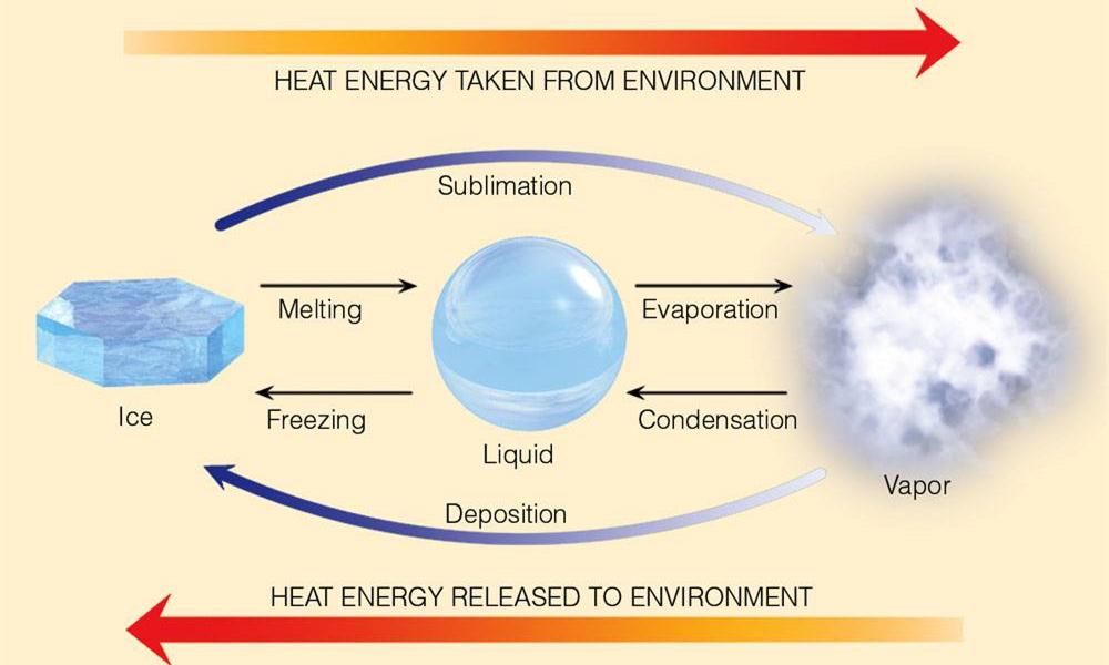 Fusion Heat Press